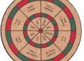 Decision Maker Dartboard