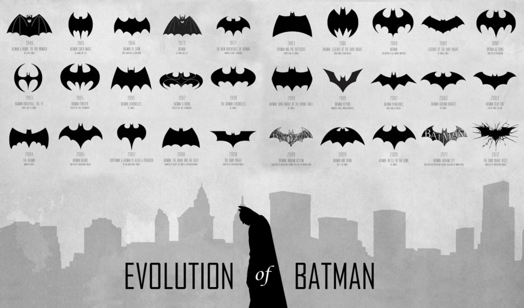 Batman Logo Evolution Playmat