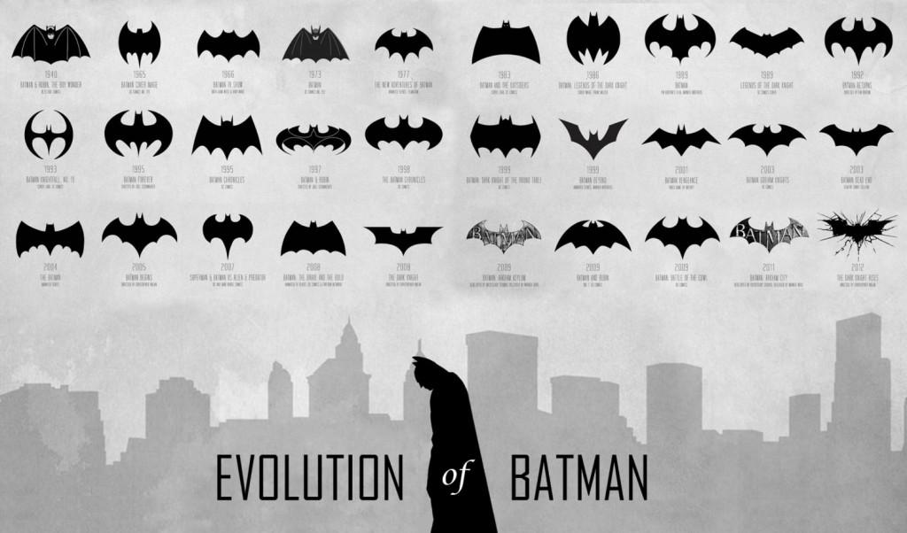 Batman Logo Evolution Playmat 187 Petagadget