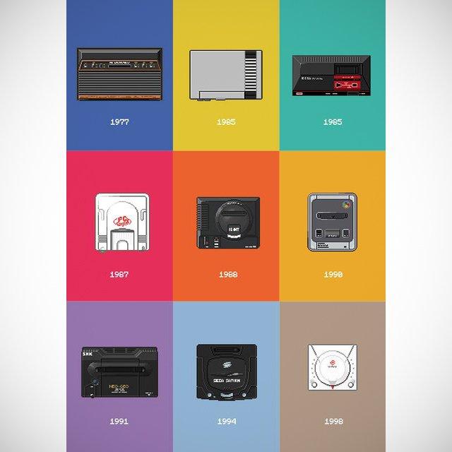 RetroGaming Poster by La Fabrique du Geek