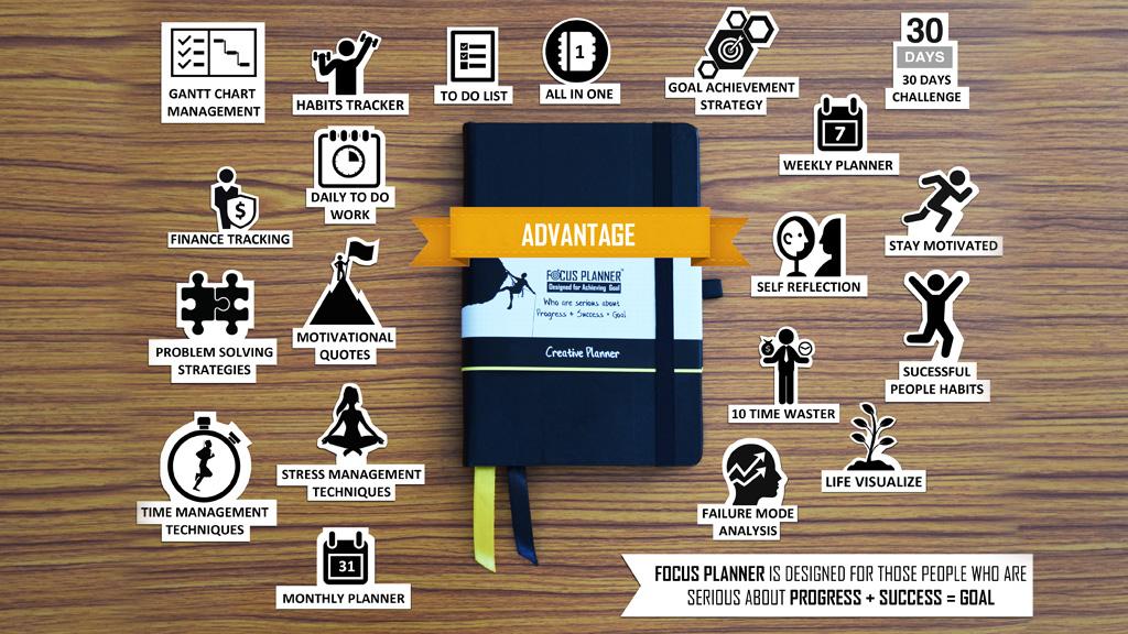 The Focus Planner : Best Designed Planner Ever