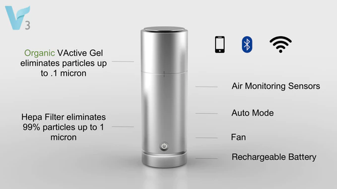 The World's Most Effective & Smartest Organic Air Purifier