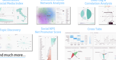Best Ever Social Media Analytics Platform