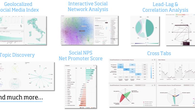 Best Ever Social Media Analytics Platform