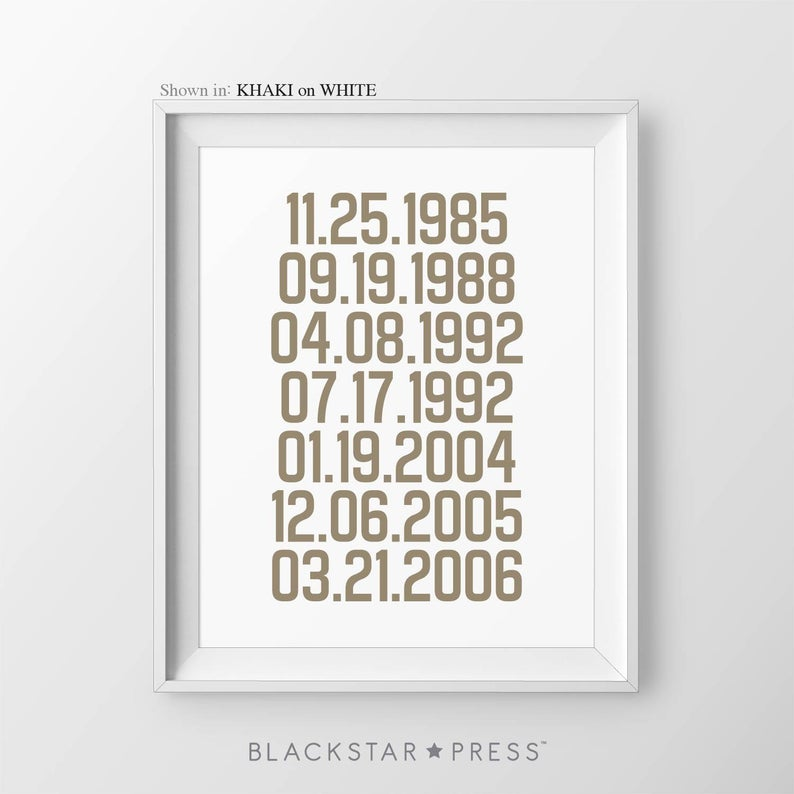 Important Dates Sign Gift For Parents Special Dates Print What